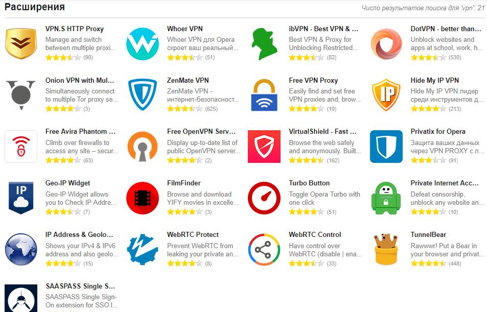 VPN расширения для Яндекс Браузера