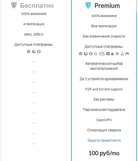 Zenmate VPN premium